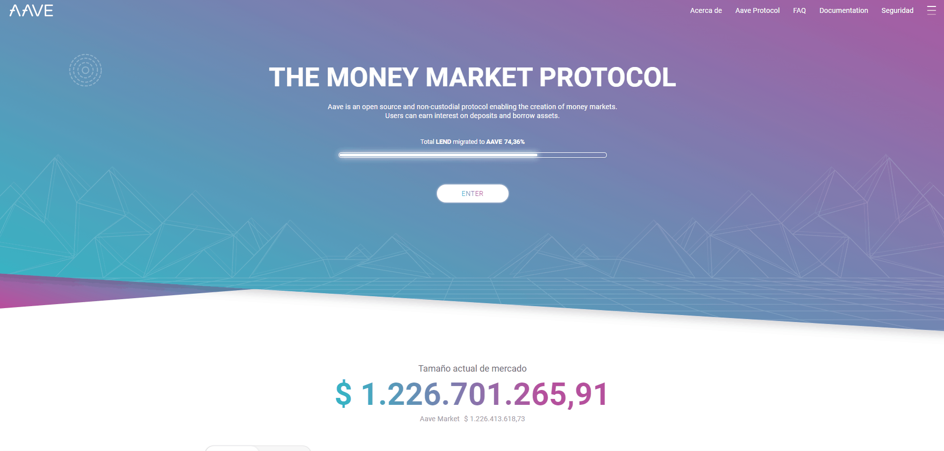 AAVE protocol